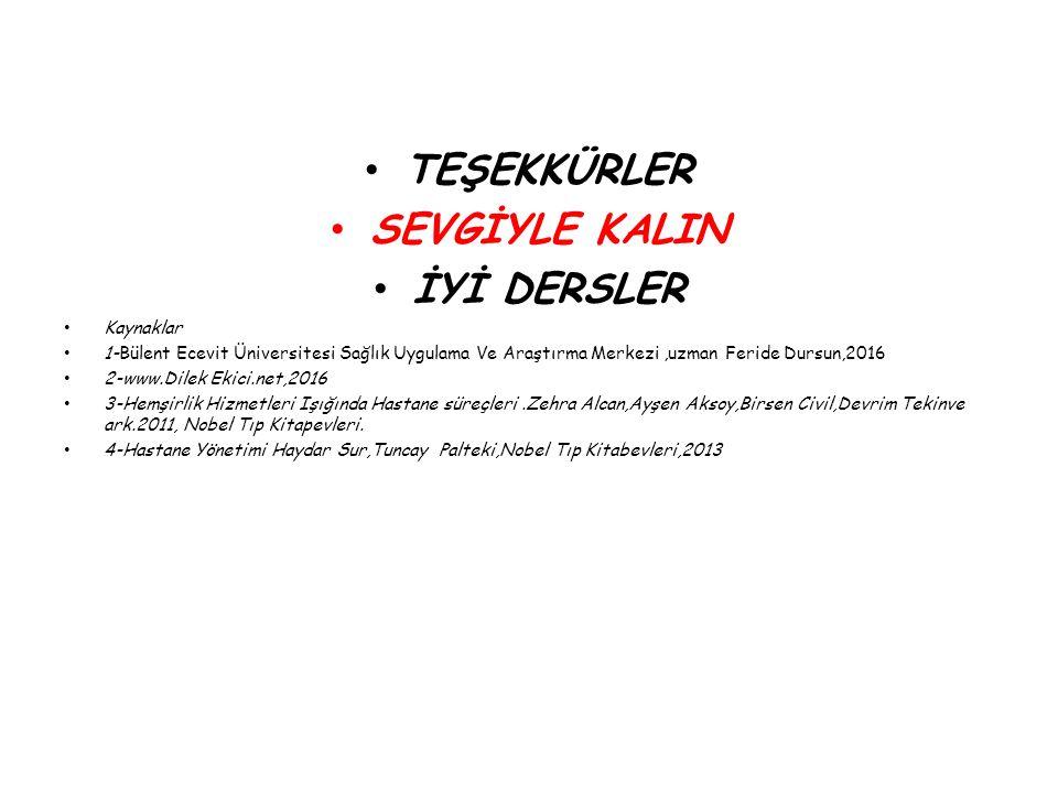 TEŞEKKÜRLER SEVGİYLE KALIN İYİ DERSLER Kaynaklar 1-Bülent Ecevit Üniversitesi Sağlık Uygulama Ve Araştırma Merkezi,uzman Feride Dursun,2016 2-www.Dile