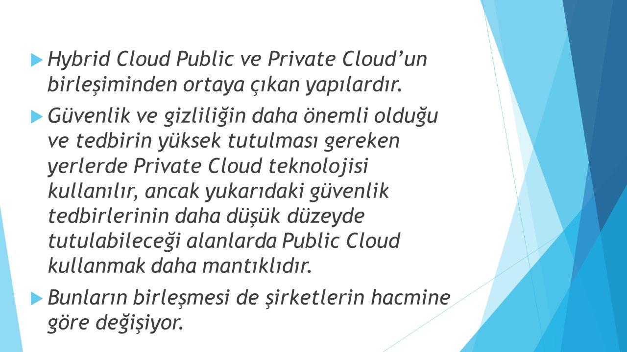  Hybrid Cloud Public ve Private Cloud'un birleşiminden ortaya çıkan yapılardır.  Güvenlik ve gizliliğin daha önemli olduğu ve tedbirin yüksek tutulm