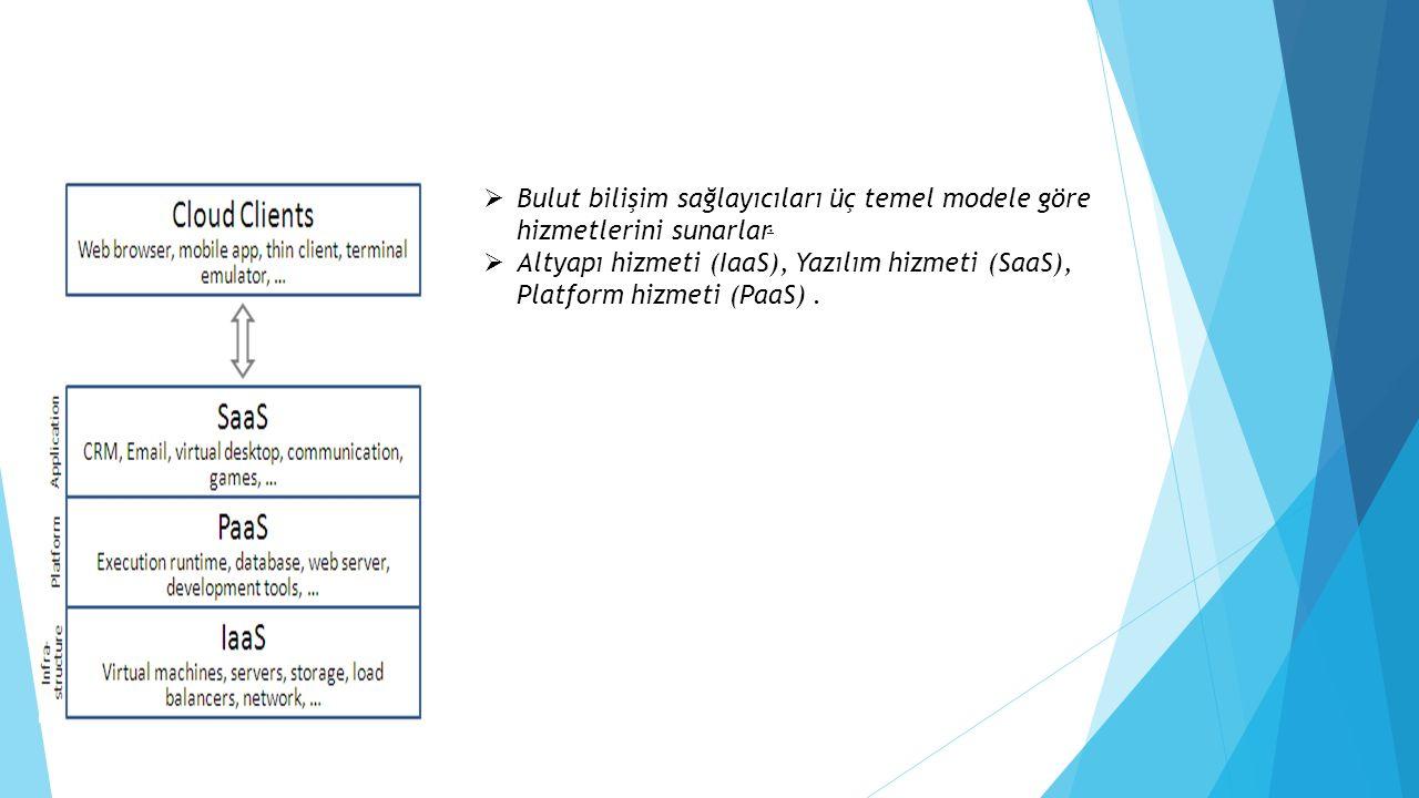 Bulut bilişim sağlayıcıları üç temel modele göre hizmetlerini sunarlar.