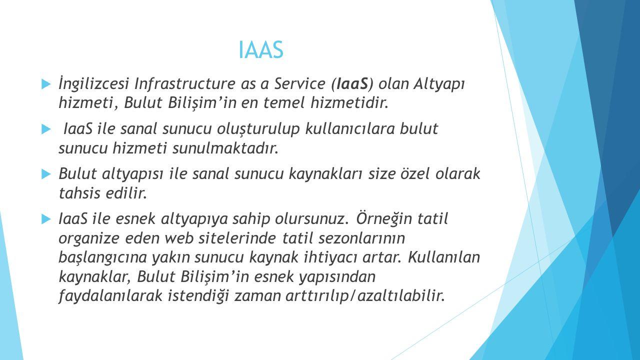 IAAS  İngilizcesi Infrastructure as a Service (IaaS) olan Altyapı hizmeti, Bulut Bilişim'in en temel hizmetidir.  IaaS ile sanal sunucu oluşturulup