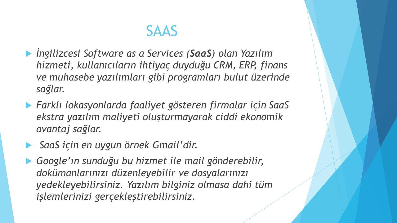 SAAS  İngilizcesi Software as a Services (SaaS) olan Yazılım hizmeti, kullanıcıların ihtiyaç duyduğu CRM, ERP, finans ve muhasebe yazılımları gibi programları bulut üzerinde sağlar.