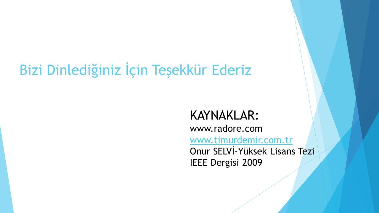 Bizi Dinlediğiniz İçin Teşekkür Ederiz KAYNAKLAR: www.radore.com www.timurdemir.com.tr Onur SELVİ-Yüksek Lisans Tezi IEEE Dergisi 2009