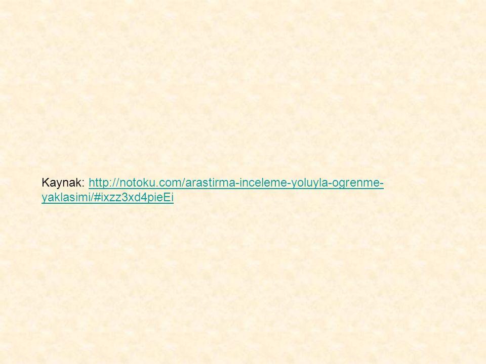 Kaynak: http://notoku.com/arastirma-inceleme-yoluyla-ogrenme- yaklasimi/#ixzz3xd4pieEihttp://notoku.com/arastirma-inceleme-yoluyla-ogrenme- yaklasimi/#ixzz3xd4pieEi