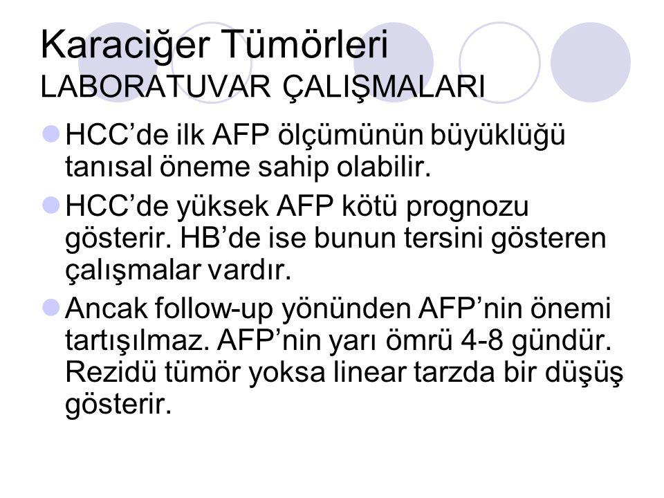 Karaciğer Tümörleri LABORATUVAR ÇALIŞMALARI HCC'de ilk AFP ölçümünün büyüklüğü tanısal öneme sahip olabilir. HCC'de yüksek AFP kötü prognozu gösterir.