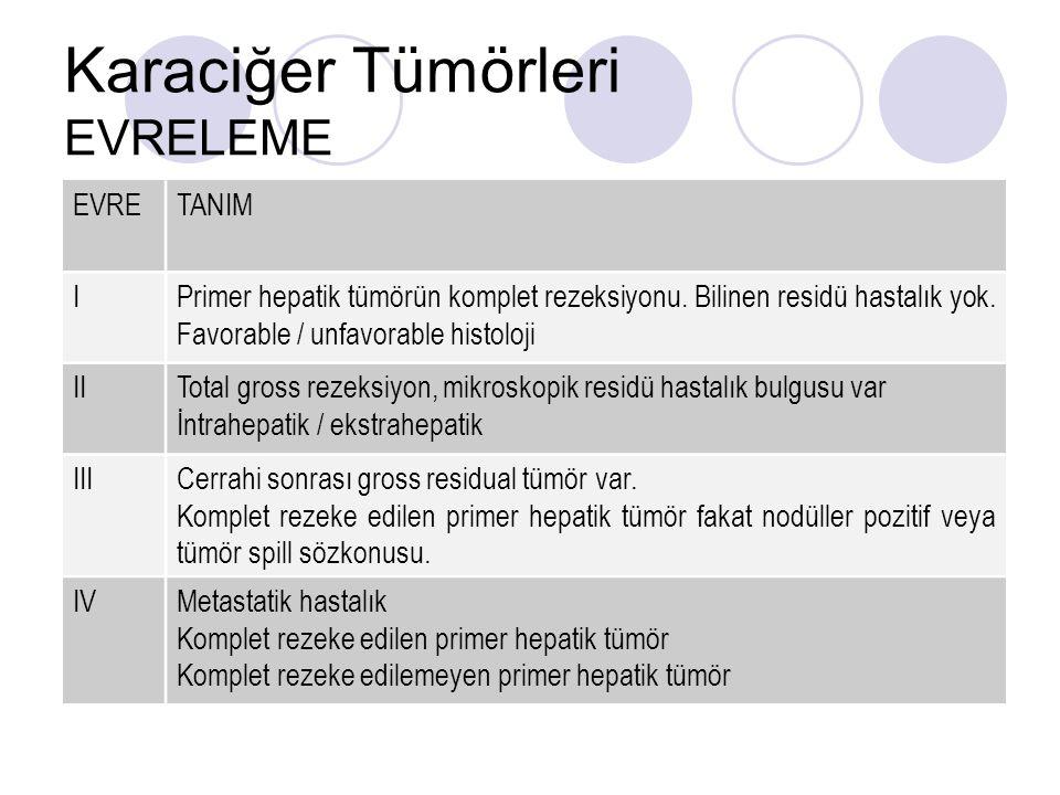 Karaciğer Tümörleri EVRELEME EVRETANIM IPrimer hepatik tümörün komplet rezeksiyonu. Bilinen residü hastalık yok. Favorable / unfavorable histoloji IIT