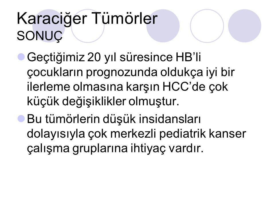 Karaciğer Tümörler SONUÇ Geçtiğimiz 20 yıl süresince HB'li çocukların prognozunda oldukça iyi bir ilerleme olmasına karşın HCC'de çok küçük değişiklik