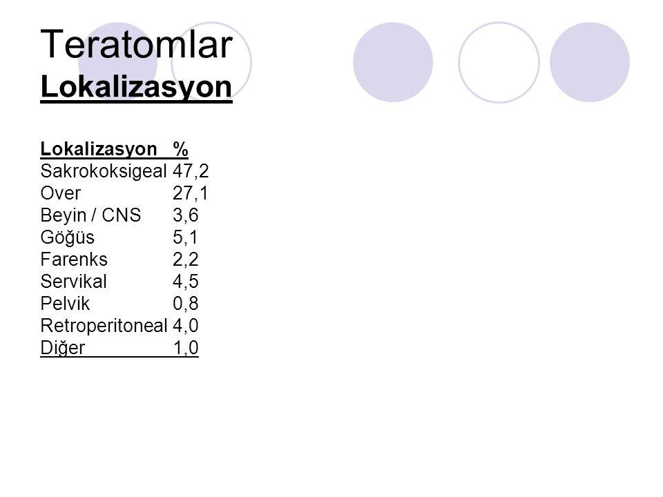 Teratomlar Lokalizasyon Lokalizasyon% Sakrokoksigeal47,2 Over27,1 Beyin / CNS3,6 Göğüs5,1 Farenks2,2 Servikal4,5 Pelvik0,8 Retroperitoneal4,0 Diğer1,0