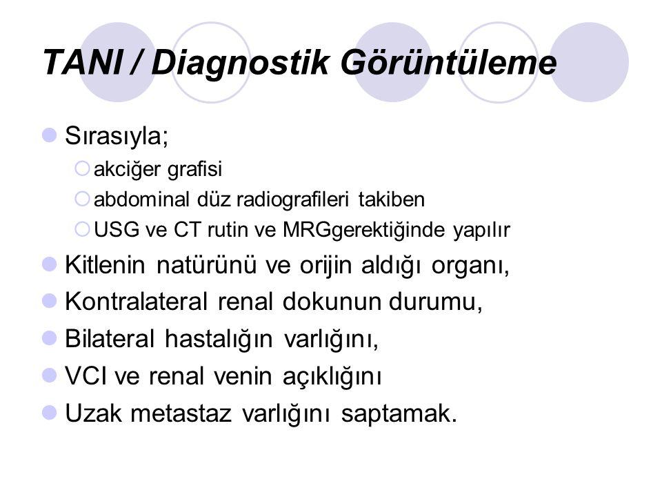 TANI / Diagnostik Görüntüleme Sırasıyla;  akciğer grafisi  abdominal düz radiografileri takiben  USG ve CT rutin ve MRGgerektiğinde yapılır Kitleni
