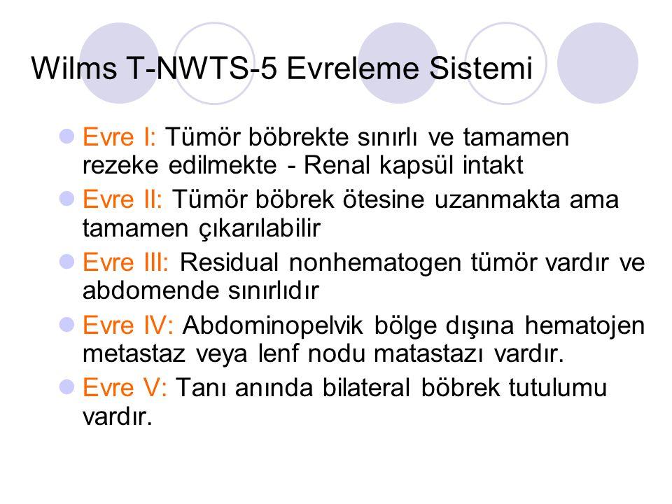 Wilms T-NWTS-5 Evreleme Sistemi Evre I: Tümör böbrekte sınırlı ve tamamen rezeke edilmekte - Renal kapsül intakt Evre II: Tümör böbrek ötesine uzanmak
