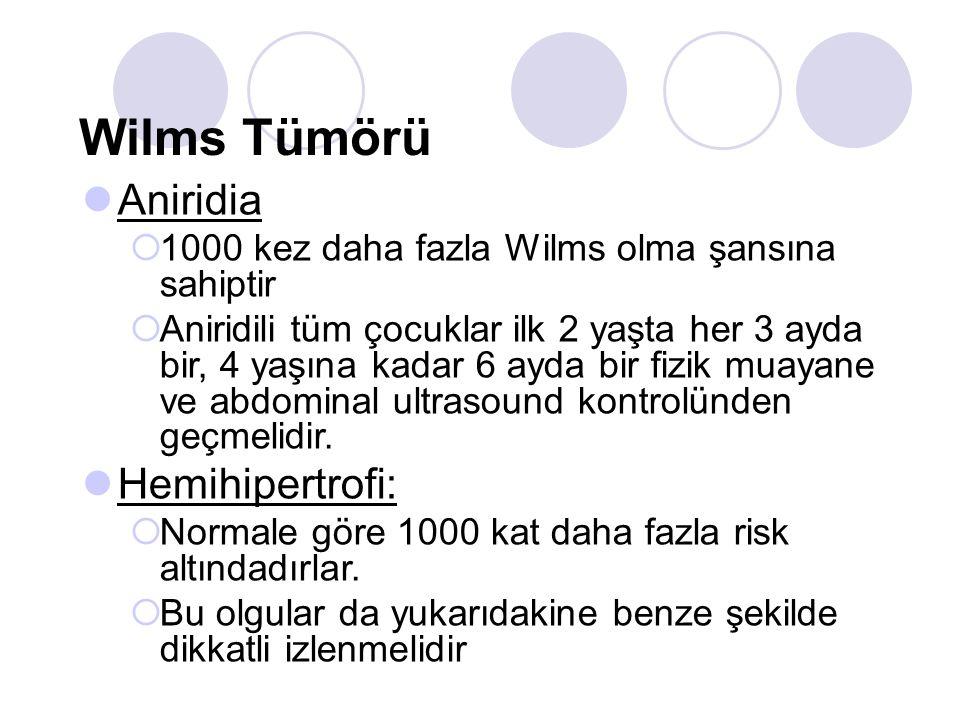 Wilms Tümörü Genitoüriner anomaliler  İnmemiş testis ve hipospadias populasyonda sırasıyla %0,7 ve %1,0 insidansa sahip iken, Wilms tümörlü olgularda %5,2 olmaktadır.