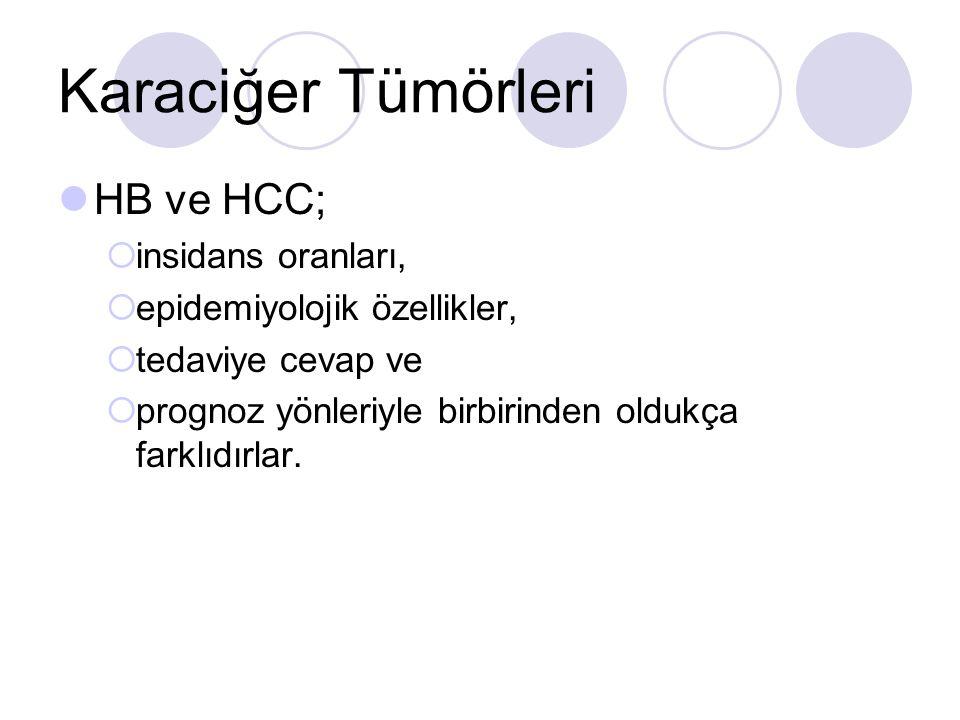 Karaciğer Tümörleri HB ve HCC;  insidans oranları,  epidemiyolojik özellikler,  tedaviye cevap ve  prognoz yönleriyle birbirinden oldukça farklıdırlar.