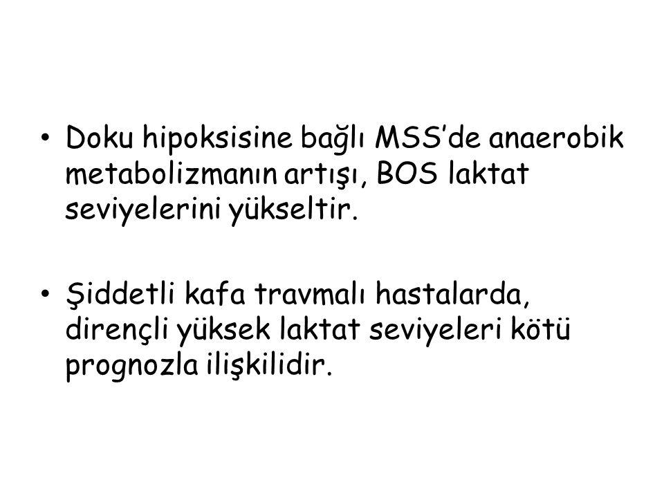 Doku hipoksisine bağlı MSS'de anaerobik metabolizmanın artışı, BOS laktat seviyelerini yükseltir.