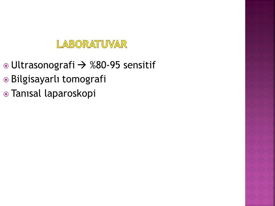  Ultrasonografi  %80-95 sensitif  Bilgisayarlı tomografi  Tanısal laparoskopi