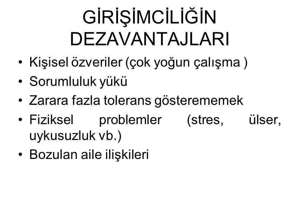 GİRİŞİMCİLİĞİN TEMEL FONKSİYONLARI 1.