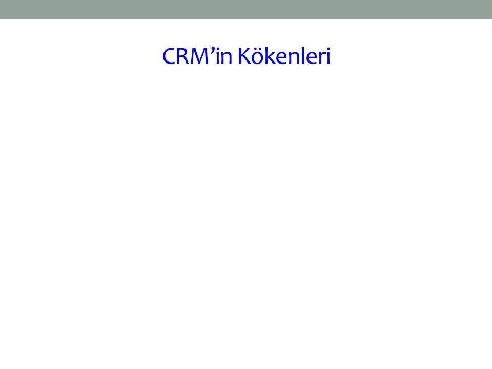 CRM'in Kökenleri