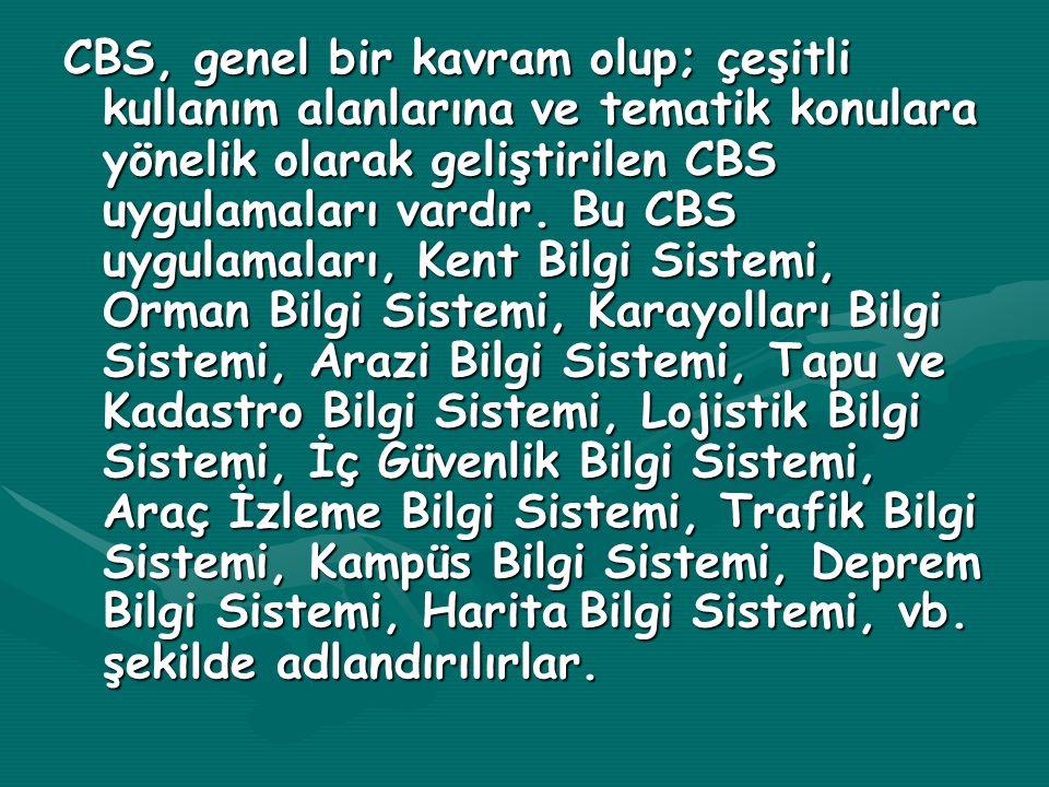 CBS, genel bir kavram olup; çeşitli kullanım alanlarına ve tematik konulara yönelik olarak geliştirilen CBS uygulamaları vardır. Bu CBS uygulamaları,