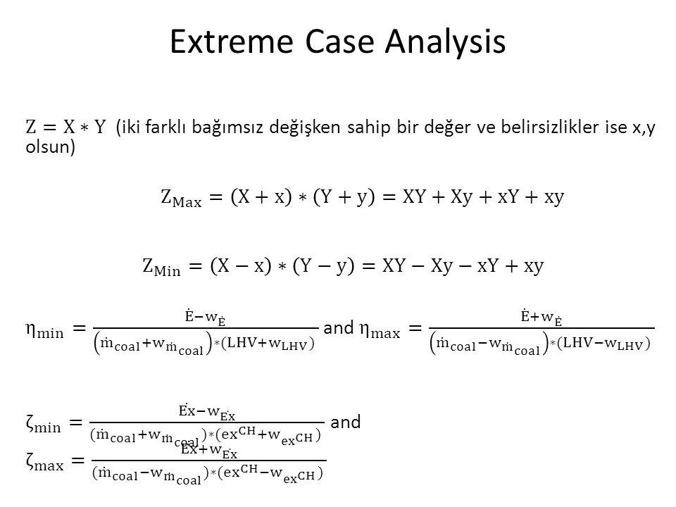 Extreme Case Analysis