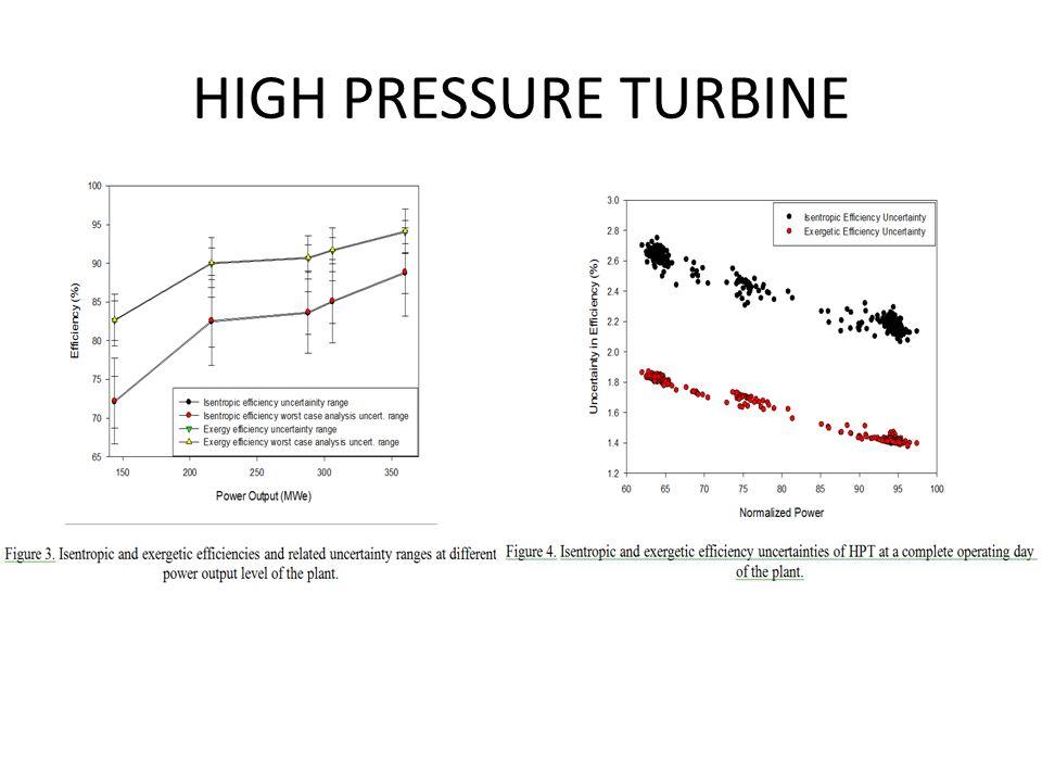 HIGH PRESSURE TURBINE