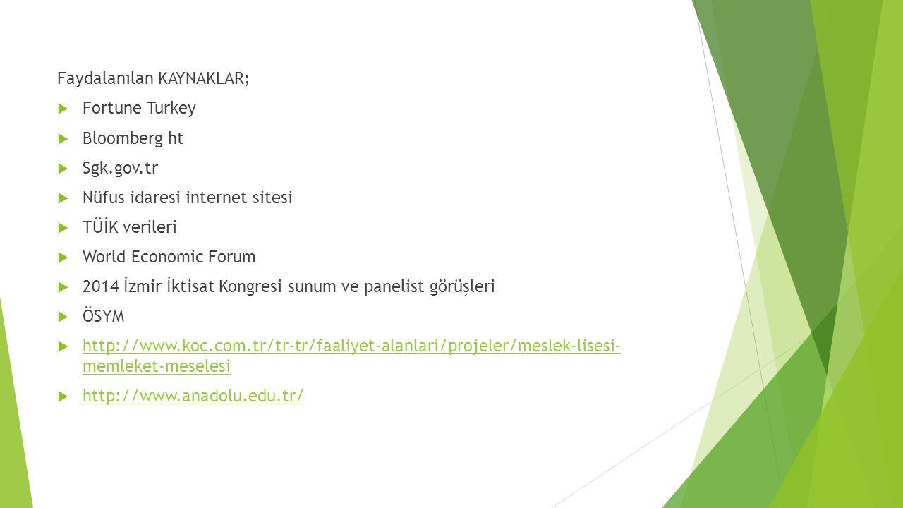 Faydalanılan KAYNAKLAR;  Fortune Turkey  Bloomberg ht  Sgk.gov.tr  Nüfus idaresi internet sitesi  TÜİK verileri  World Economic Forum  2014 İzmir İktisat Kongresi sunum ve panelist görüşleri  ÖSYM  http://www.koc.com.tr/tr-tr/faaliyet-alanlari/projeler/meslek-lisesi- memleket-meselesi http://www.koc.com.tr/tr-tr/faaliyet-alanlari/projeler/meslek-lisesi- memleket-meselesi  http://www.anadolu.edu.tr/ http://www.anadolu.edu.tr/