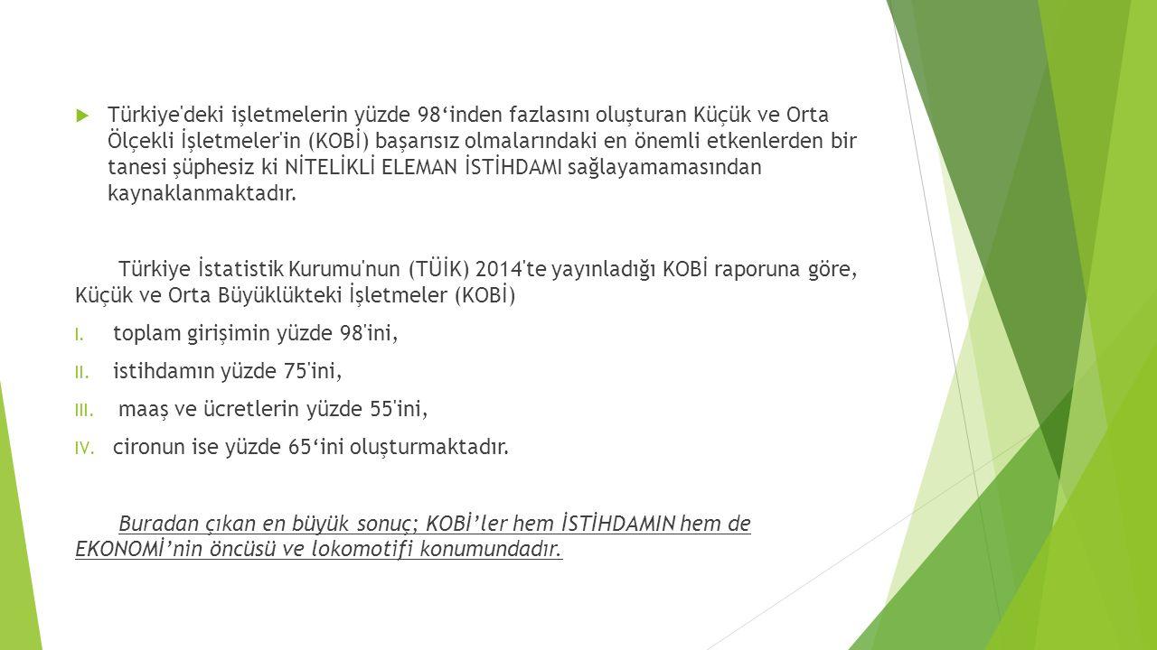 İstatistikler;  Türkiye nüfusu yaklaşık 78.741.053 kişi  Bu nüfus, 39.511.191 erkek ve 39.229.862 kadından oluşmaktadır.