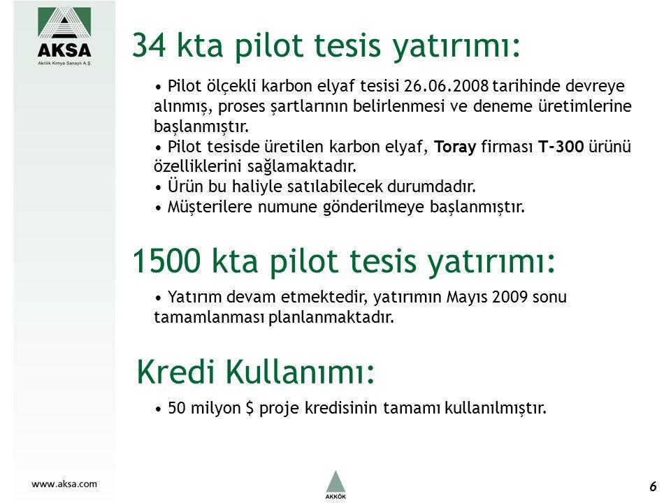 6 34 kta pilot tesis yatırımı: Pilot ölçekli karbon elyaf tesisi 26.06.2008 tarihinde devreye alınmış, proses şartlarının belirlenmesi ve deneme üretimlerine başlanmıştır.
