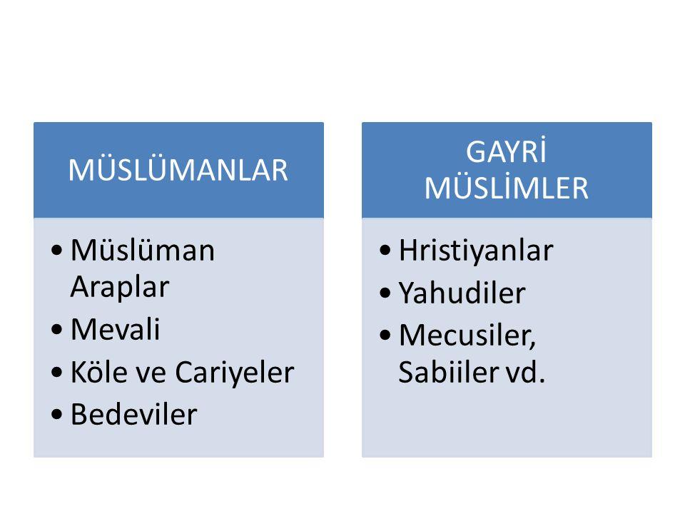 MÜSLÜMANLAR Müslüman Araplar Mevali Köle ve Cariyeler Bedeviler GAYRİ MÜSLİMLER Hristiyanlar Yahudiler Mecusiler, Sabiiler vd.
