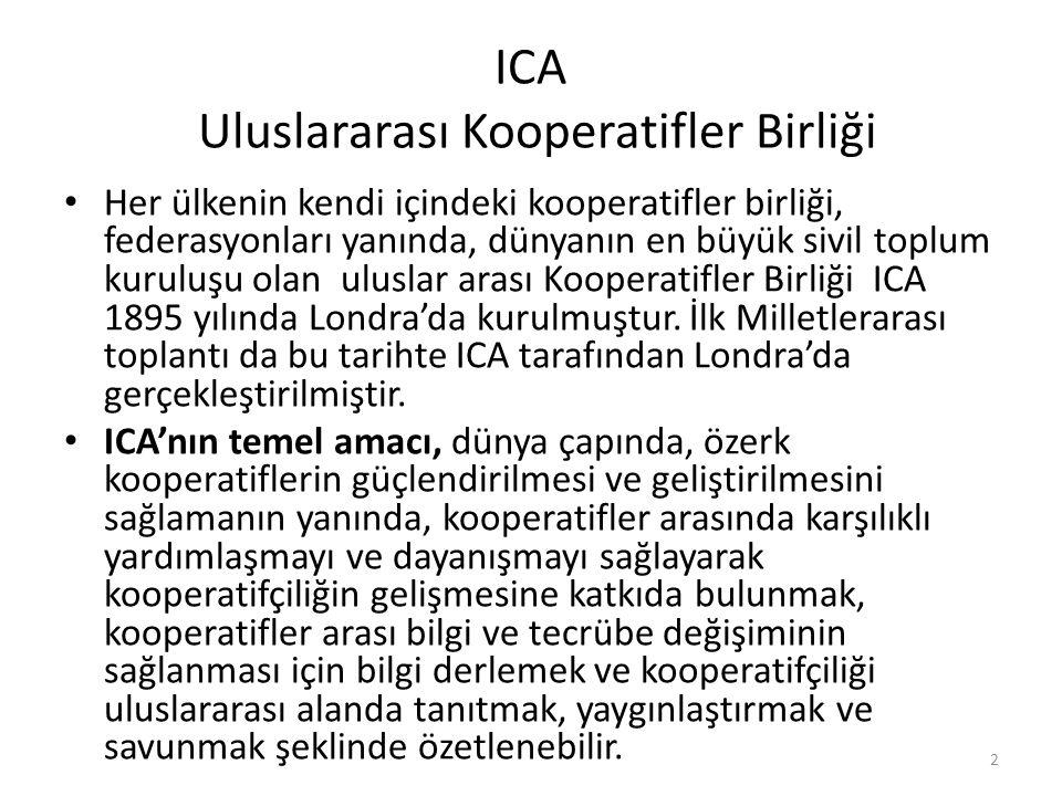 ICA Uluslararası Kooperatifler Birliği Her ülkenin kendi içindeki kooperatifler birliği, federasyonları yanında, dünyanın en büyük sivil toplum kuruluşu olan uluslar arası Kooperatifler Birliği ICA 1895 yılında Londra'da kurulmuştur.