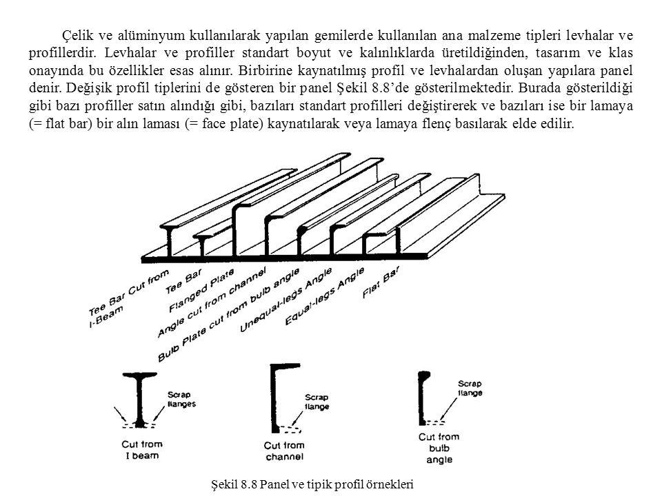 Çelik ve alüminyum kullanılarak yapılan gemilerde kullanılan ana malzeme tipleri levhalar ve profillerdir.