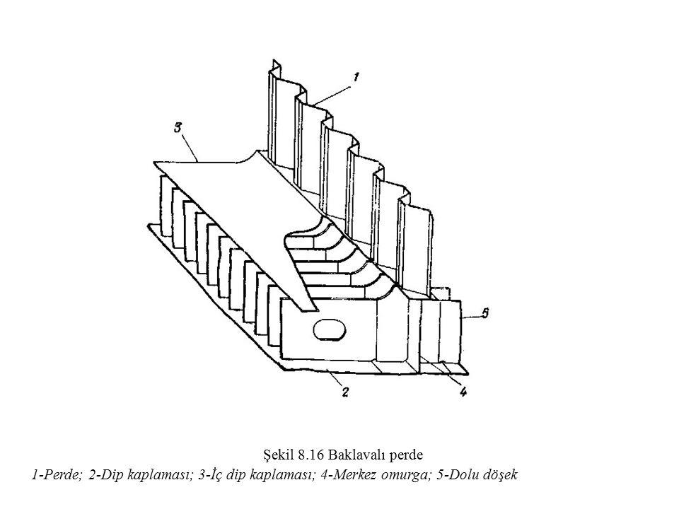 Şekil 8.16 Baklavalı perde 1-Perde; 2-Dip kaplaması; 3-İç dip kaplaması; 4-Merkez omurga; 5-Dolu döşek