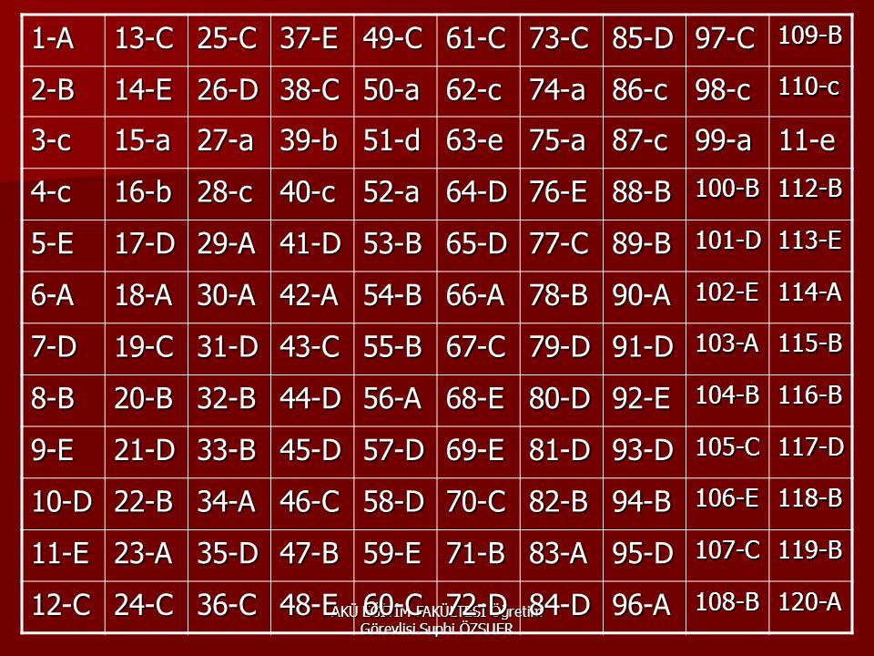 AKÜ EĞİTİM FAKÜLTESİ Öğretim Görevlisi Suphi ÖZSUER 1-A13-C25-C37-E49-C61-C73-C85-D97-C109-B 2-B14-E26-D38-C50-a62-c74-a86-c98-c110-c 3-c15-a27-a39-b51-d63-e75-a87-c99-a11-e 4-c16-b28-c40-c52-a64-D76-E88-B100-B112-B 5-E17-D29-A41-D53-B65-D77-C89-B101-D113-E 6-A18-A30-A42-A54-B66-A78-B90-A102-E114-A 7-D19-C31-D43-C55-B67-C79-D91-D103-A115-B 8-B20-B32-B44-D56-A68-E80-D92-E104-B116-B 9-E21-D33-B45-D57-D69-E81-D93-D105-C117-D 10-D22-B34-A46-C58-D70-C82-B94-B106-E118-B 11-E23-A35-D47-B59-E71-B83-A95-D107-C119-B 12-C24-C36-C48-E60-C72-D84-D96-A108-B120-A