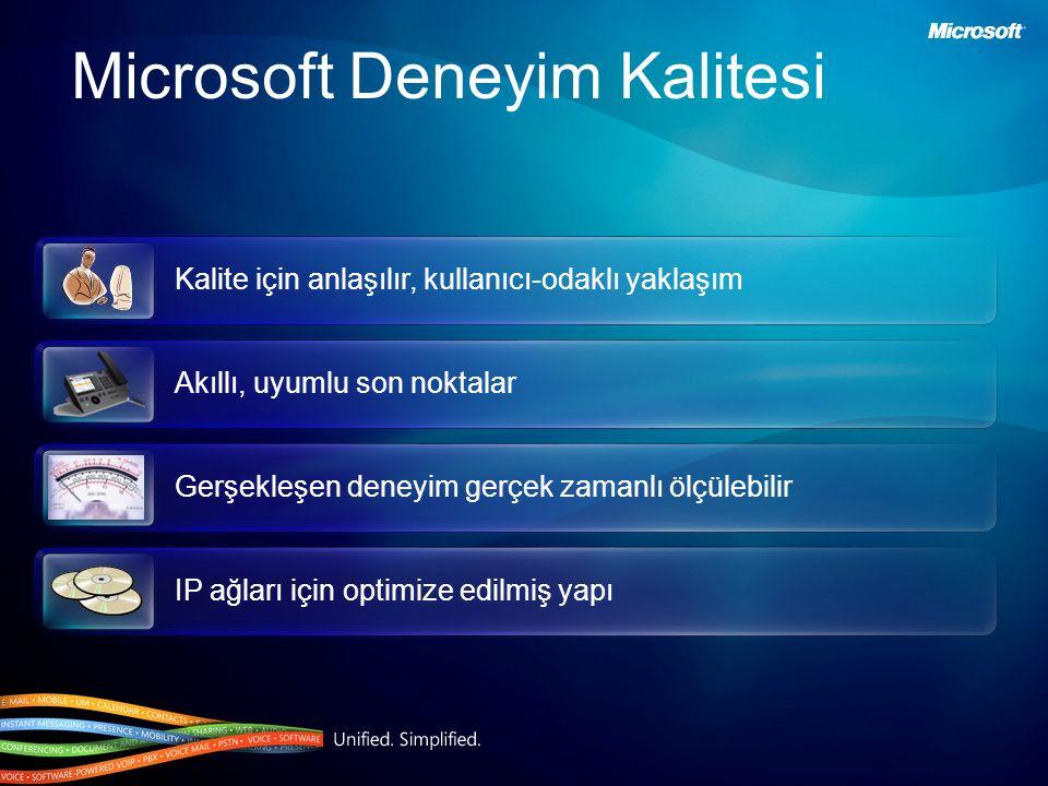 Kalite için anlaşılır, kullanıcı-odaklı yaklaşım Akıllı, uyumlu son noktalar Gerşekleşen deneyim gerçek zamanlı ölçülebilir IP ağları için optimize edilmiş yapı Microsoft Deneyim Kalitesi