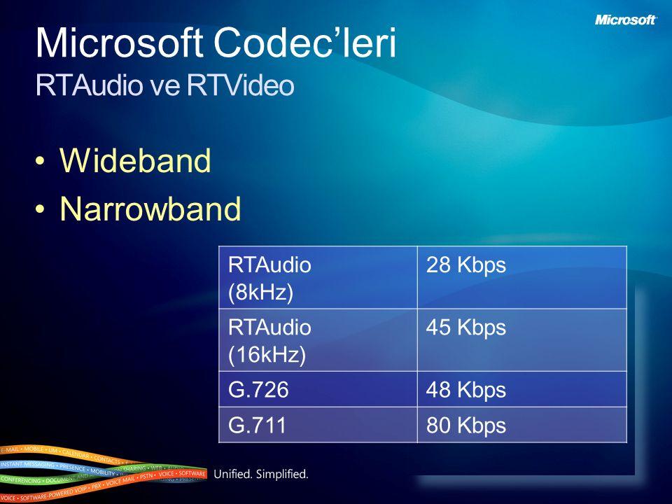 Microsoft Codec'leri RTAudio ve RTVideo Wideband Narrowband RTAudio (8kHz) 28 Kbps RTAudio (16kHz) 45 Kbps G.72648 Kbps G.71180 Kbps