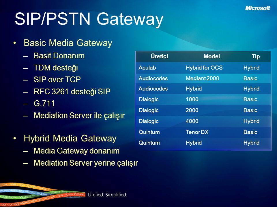 Basic Media Gateway –Basit Donanım –TDM desteği –SIP over TCP –RFC 3261 desteği SIP –G.711 –Mediation Server ile çalışır Hybrid Media Gateway –Media Gateway donanım –Mediation Server yerine çalışır ÜreticiModelTip AculabHybrid for OCSHybrid AudiocodesMediant 2000Basic AudiocodesHybrid Dialogic1000Basic Dialogic2000Basic Dialogic4000Hybrid QuintumTenor DXBasic QuintumHybrid SIP/PSTN Gateway