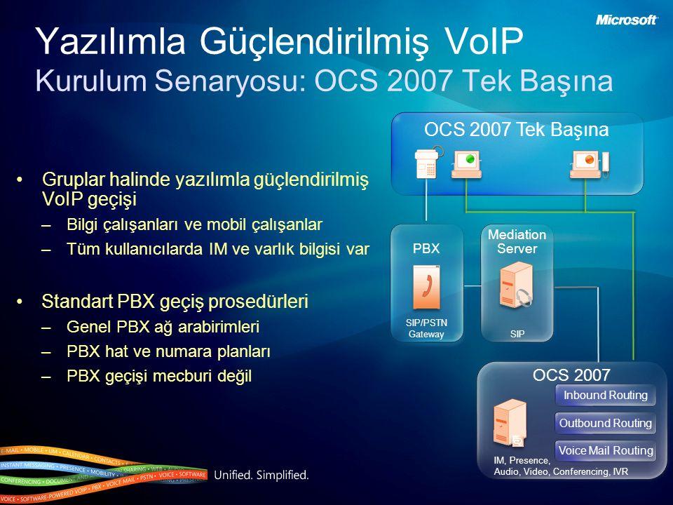 Yazılımla Güçlendirilmiş VoIP Kurulum Senaryosu: OCS 2007 Tek Başına Gruplar halinde yazılımla güçlendirilmiş VoIP geçişi –Bilgi çalışanları ve mobil çalışanlar –Tüm kullanıcılarda IM ve varlık bilgisi var Standart PBX geçiş prosedürleri –Genel PBX ağ arabirimleri –PBX hat ve numara planları –PBX geçişi mecburi değil OCS 2007 Tek Başına PBX Mediation Server Mediation Server SIP OCS 2007 IM, Presence, Audio, Video, Conferencing, IVR Inbound Routing Outbound Routing Voice Mail Routing SIP/PSTN Gateway