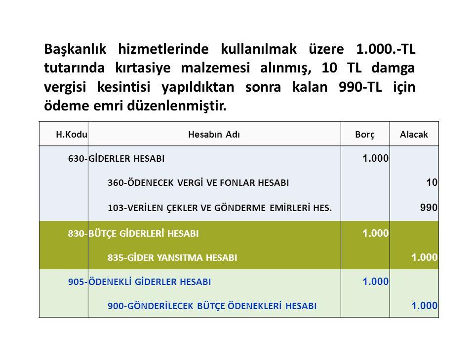 Başkanlık hizmetlerinde kullanılmak üzere 1.000.-TL tutarında kırtasiye malzemesi alınmış, 10 TL damga vergisi kesintisi yapıldıktan sonra kalan 990-TL için ödeme emri düzenlenmiştir.