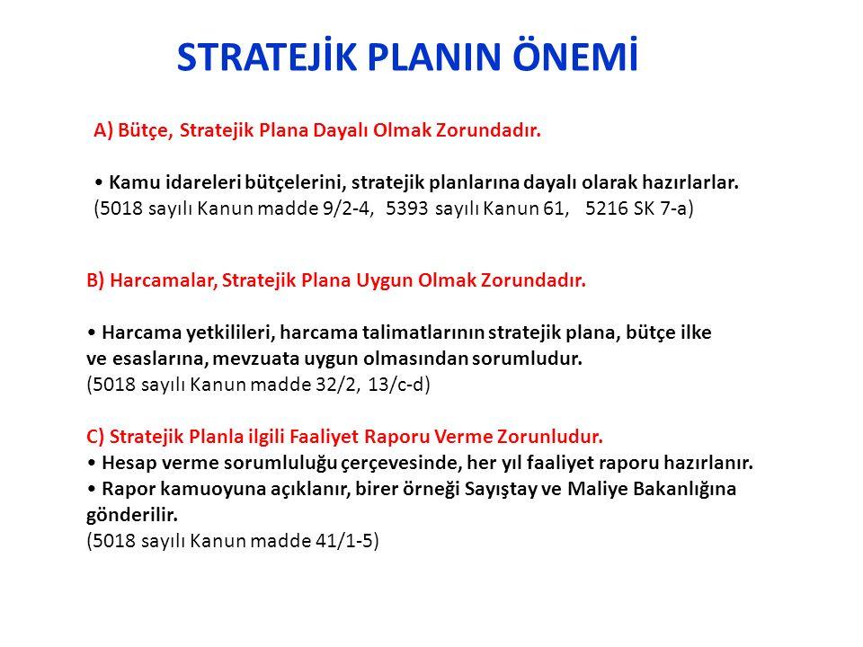 STRATEJİK PLANIN ÖNEMİ A) Bütçe, Stratejik Plana Dayalı Olmak Zorundadır.