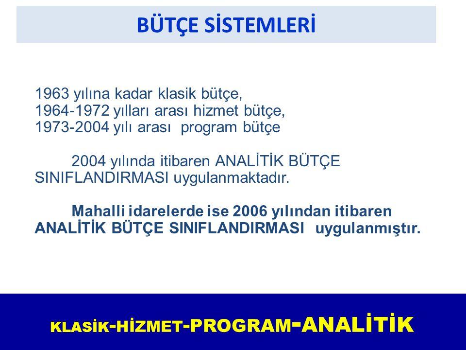 KLASİK - HİZMET - PROGRAM - ANALİTİK 1963 yılına kadar klasik bütçe, 1964-1972 yılları arası hizmet bütçe, 1973-2004 yılı arası program bütçe 2004 yılında itibaren ANALİTİK BÜTÇE SINIFLANDIRMASI uygulanmaktadır.