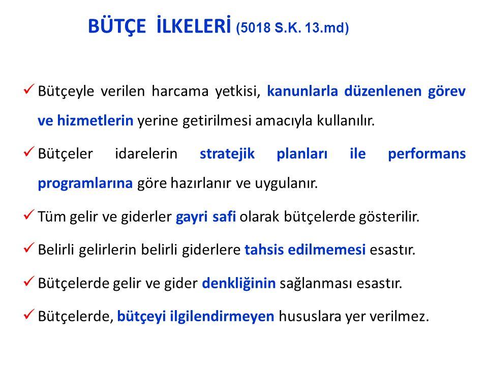 BÜTÇE İLKELERİ (5018 S.K.