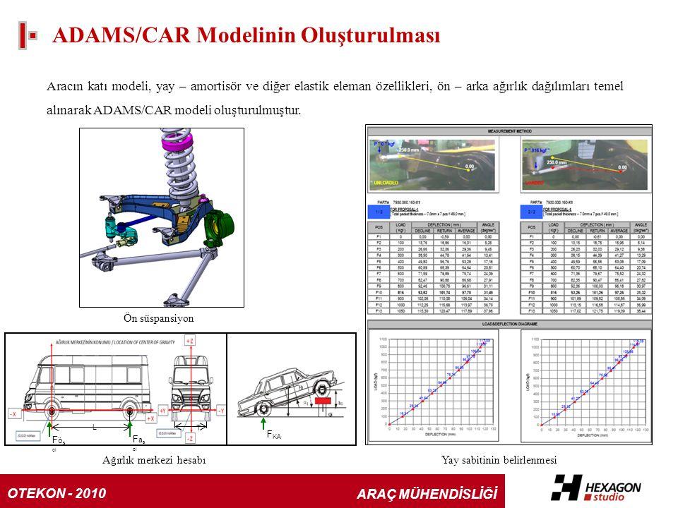 ADAMS/CAR Modelinin Oluşturulması Aracın katı modeli, yay – amortisör ve diğer elastik eleman özellikleri, ön – arka ağırlık dağılımları temel alınarak ADAMS/CAR modeli oluşturulmuştur.