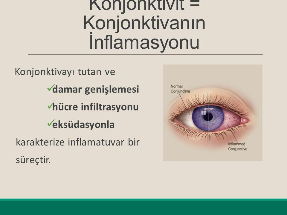 Belirtiler Batma ve yanma Yabancı cisim hissi Gözde ağrı Kaşıntı Aşırı çapaklanma Fotofobi Kapak şişmesi(yalancı ptosis ) Bulgular Gözlerin kızarması(hiperemi) Sabahları göz kapaklarının yapışması Akıntı Göz yaşarması(epifora) Kemozis Folikül Papillalar Zarlar ve Yalancı zarlar Preaurikular Lenfadenomegali Pannus oluşumu Granülomlar