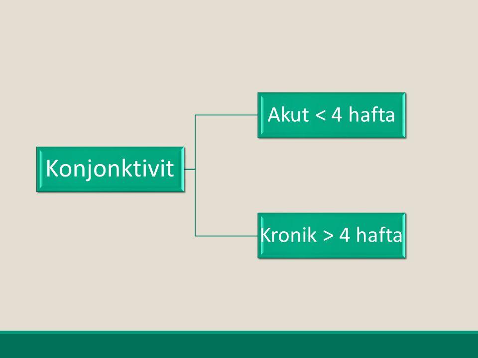 Konjonktivit Akut < 4 hafta Kronik > 4 hafta