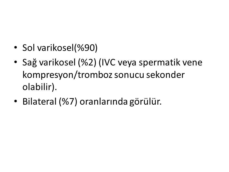 Sol varikosel(%90) Sağ varikosel (%2) (IVC veya spermatik vene kompresyon/tromboz sonucu sekonder olabilir). Bilateral (%7) oranlarında görülür.