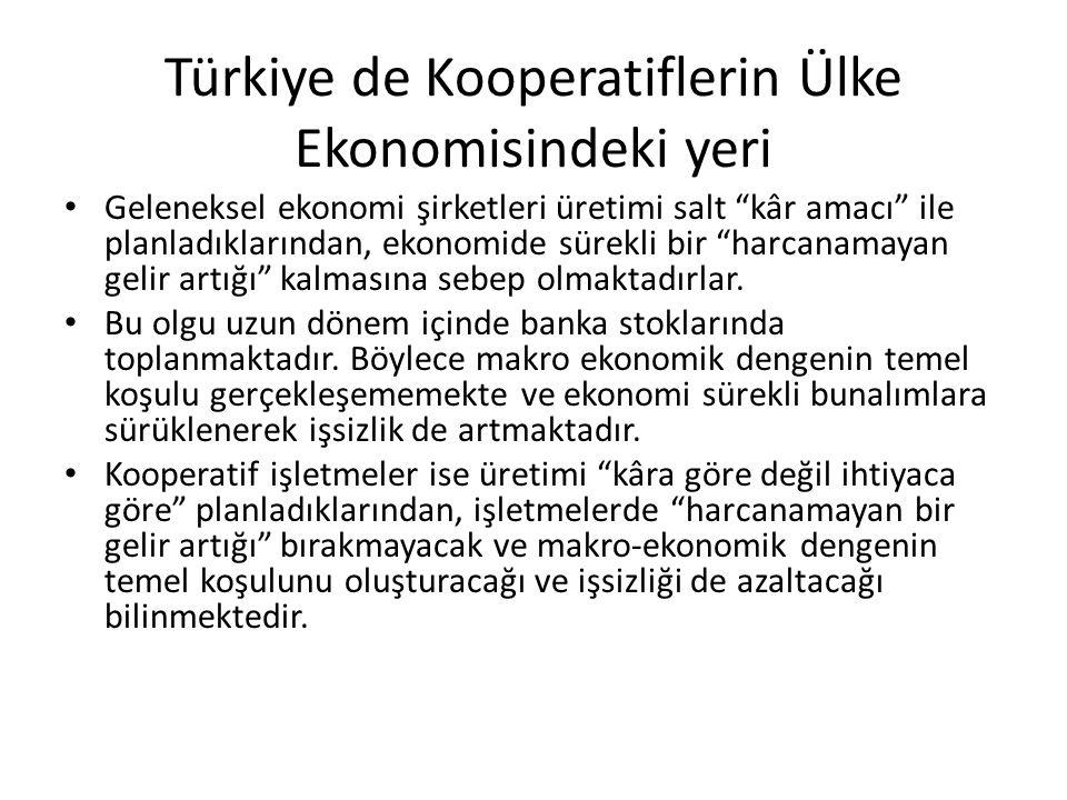 """Türkiye de Kooperatiflerin Ülke Ekonomisindeki yeri Geleneksel ekonomi şirketleri üretimi salt """"kâr amacı"""" ile planladıklarından, ekonomide sürekli bi"""