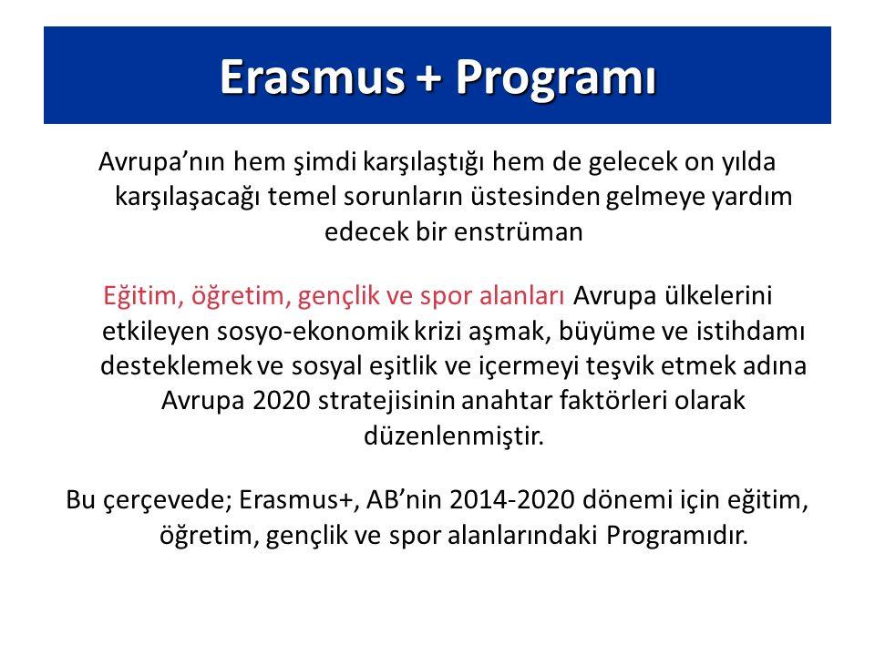 Erasmus + Programı Avrupa'nın hem şimdi karşılaştığı hem de gelecek on yılda karşılaşacağı temel sorunların üstesinden gelmeye yardım edecek bir enstr