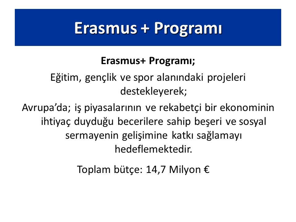 Erasmus + Programı Erasmus+ Programı; Eğitim, gençlik ve spor alanındaki projeleri destekleyerek; Avrupa'da; iş piyasalarının ve rekabetçi bir ekonomi