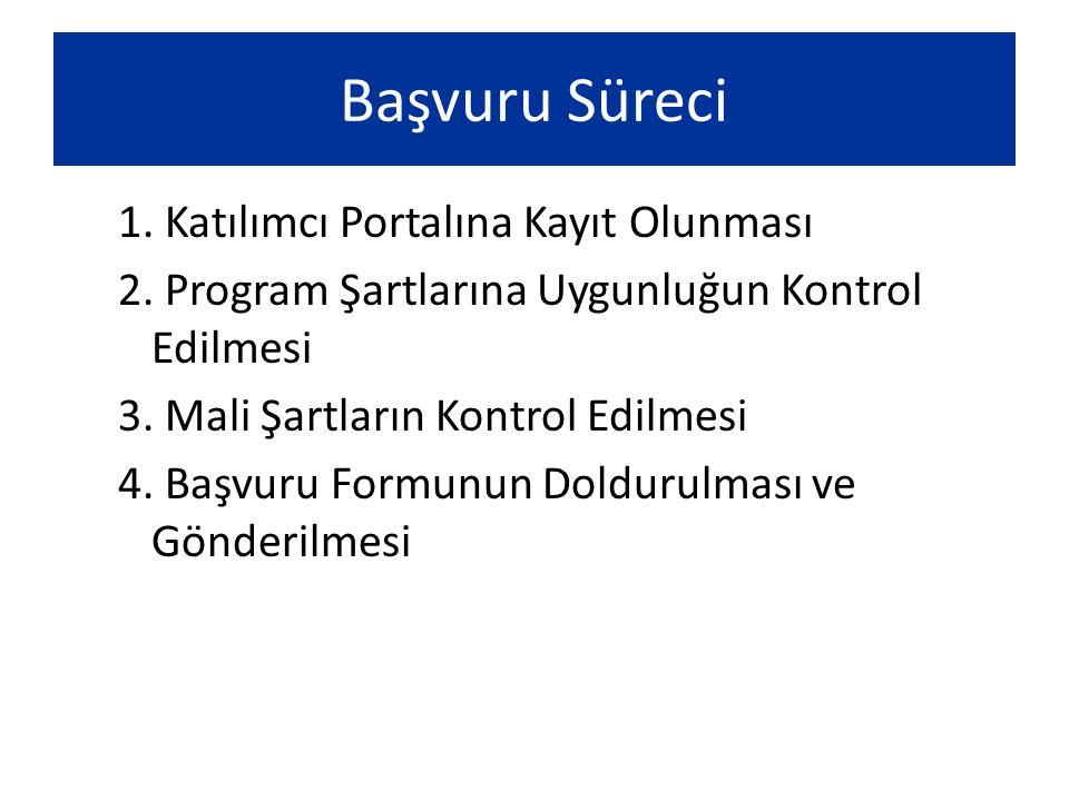 Başvuru Süreci 1. Katılımcı Portalına Kayıt Olunması 2. Program Şartlarına Uygunluğun Kontrol Edilmesi 3. Mali Şartların Kontrol Edilmesi 4. Başvuru F