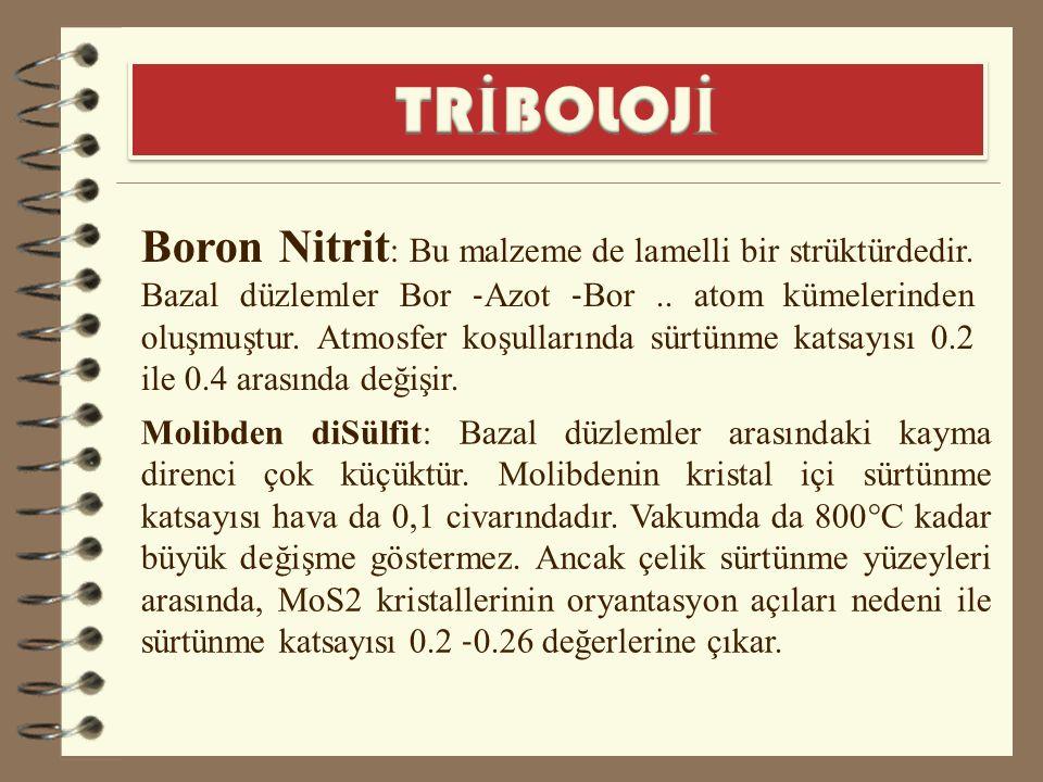 Boron Nitrit : Bu malzeme de lamelli bir strüktürdedir. Bazal düzlemler Bor ‐ Azot ‐ Bor.. atom kümelerinden oluşmuştur. Atmosfer koşullarında sürtünm