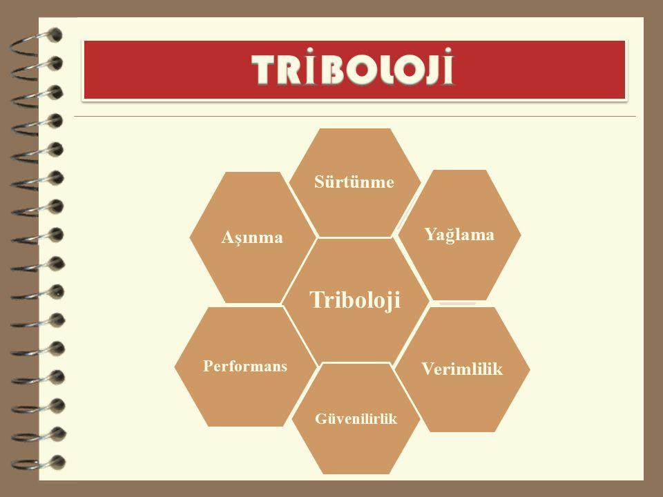 Triboloji Sürtünme Yağlama Verimlilik Güvenilirlik Performans Aşınma