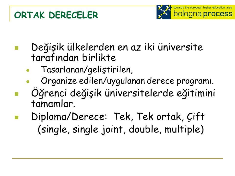 ORTAK DERECELER Değişik ülkelerden en az iki üniversite tarafından birlikte Tasarlanan/geliştirilen, Organize edilen/uygulanan derece programı.
