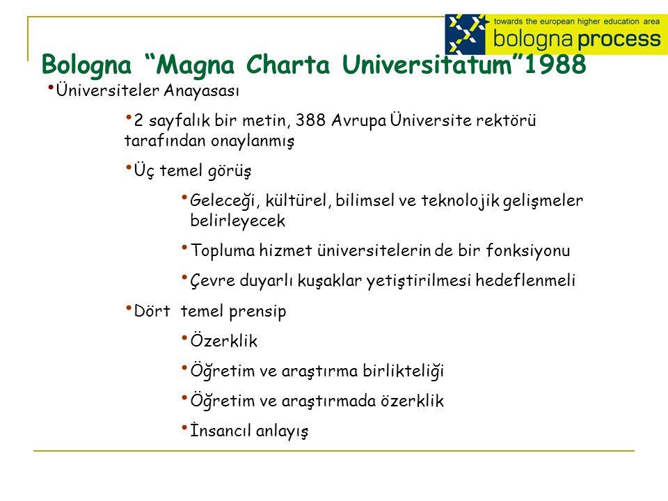 Bologna Magna Charta Universitatum 1988 Üniversiteler Anayasası 2 sayfalık bir metin, 388 Avrupa Üniversite rektörü tarafından onaylanmış Üç temel görüş Geleceği, kültürel, bilimsel ve teknolojik gelişmeler belirleyecek Topluma hizmet üniversitelerin de bir fonksiyonu Çevre duyarlı kuşaklar yetiştirilmesi hedeflenmeli Dört temel prensip Özerklik Öğretim ve araştırma birlikteliği Öğretim ve araştırmada özerklik İnsancıl anlayış